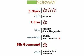 Én ny stjerne til Norge