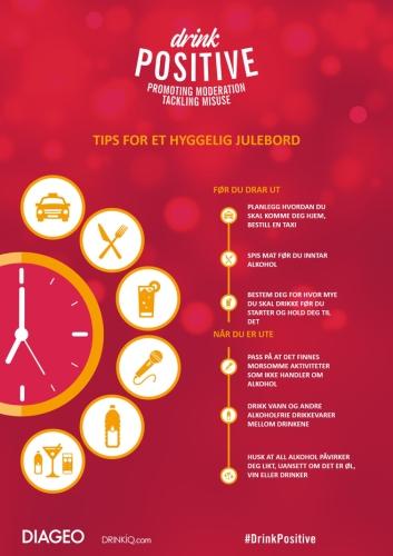 FEM TIPS: Her er Diageo´s fem tips til et vellykket julebord. Klikk på bildet for større versjon.
